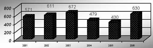 WINEP Media Placement Index