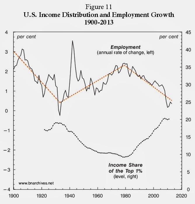 Inequality_DV